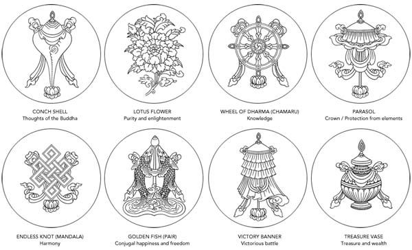 6 Religious Buddhist Tattoo Designs And Ideas