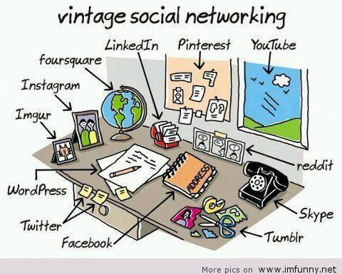 Vintage Social Networking Funny Internet