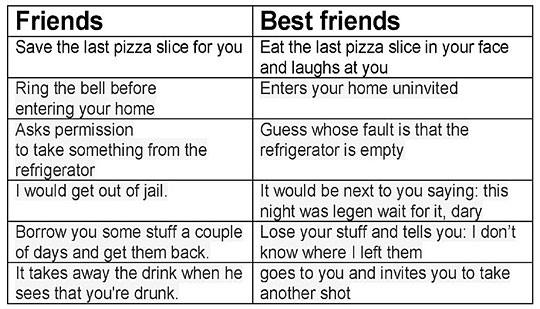 23 Very Funny Friends Images