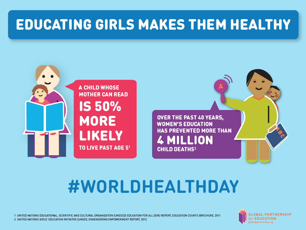 Educating Girls Makes Them Healthy World Health Day