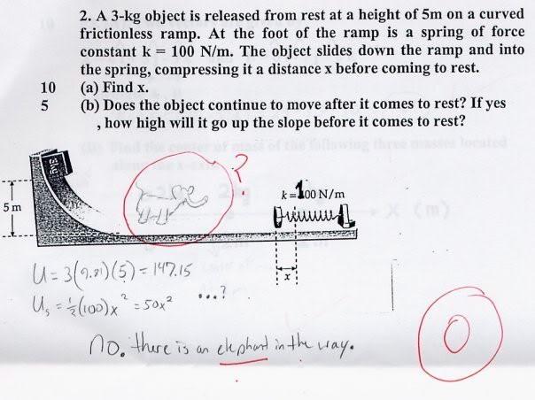 Homework images funny