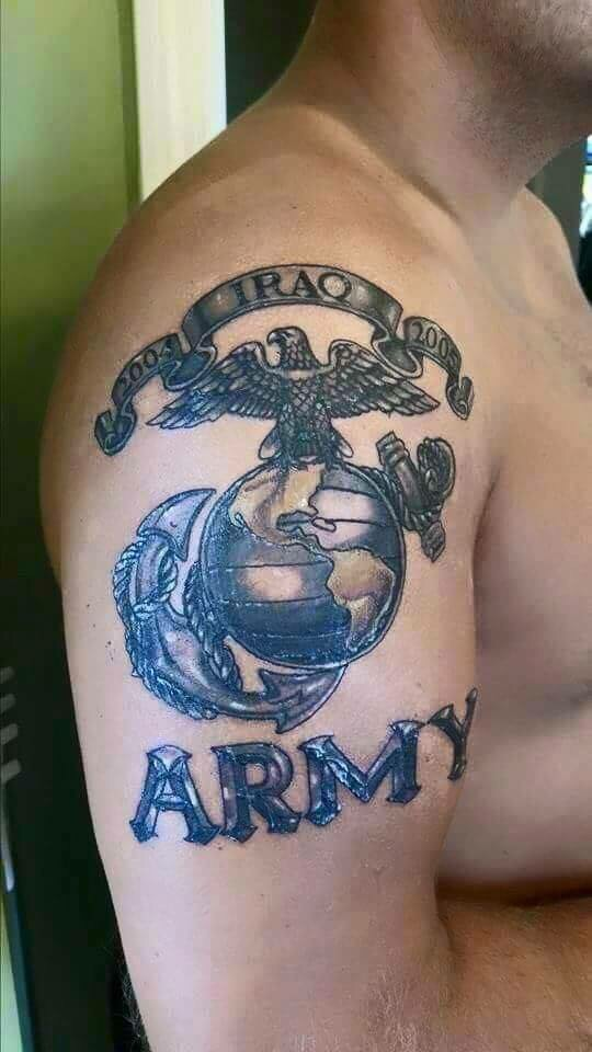 Army Us Marines Symbol With Banner Tattoo On Man Right Shoulder