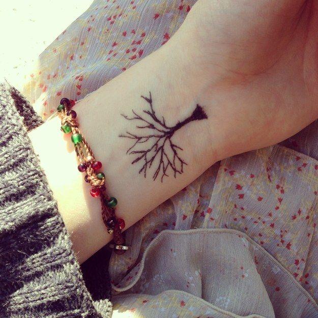 25 Simple Wrist Henna Tattoos