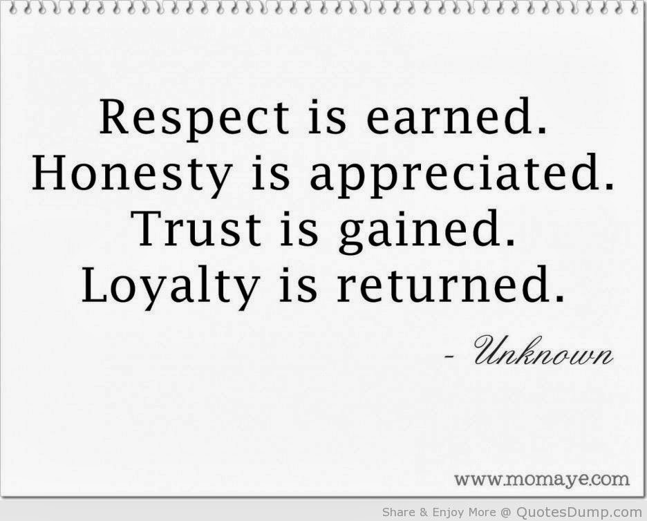 Honesty Is The Foundation For Trust You Can T Have One Without The Other