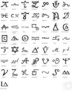 20 egyptian symbol tattoos