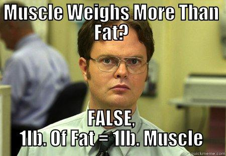 Funny Muscle Meme Muscle Weighs More Than Fat Photo 40 most funniest muscle meme pictures and photos,More Than That Meme