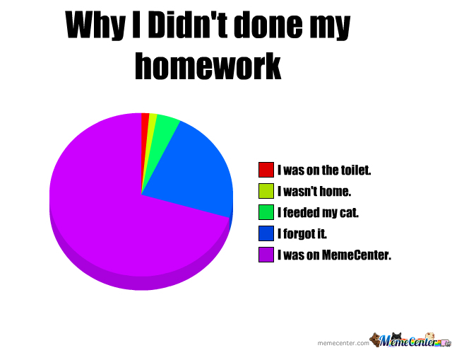 Why i can't do my homework