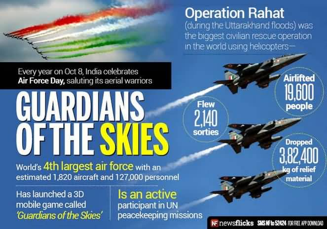 Indian Air Force Quotes In Hindi: Every Year On October 8 India Celebrates Air Force Day