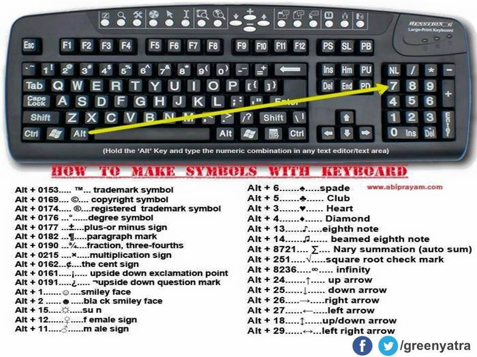 Windows Mac Ms Office Excel And Other Common Computer Shortcut Keys