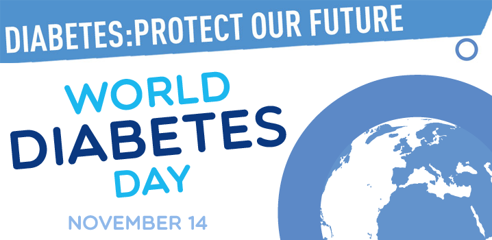 Image result for world diabetes day free pictures