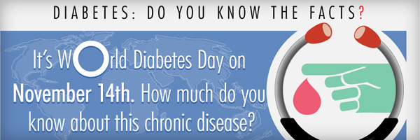 50 Best World Diabetes Day Photos And Images