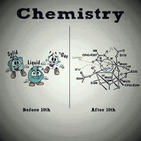 Chemistry difference between university and collage