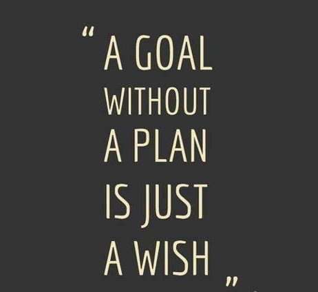 Quotes About Goals Simple 48 Best Quotes About Goals