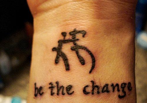 70 Amazing Wrist Tattoos For Men