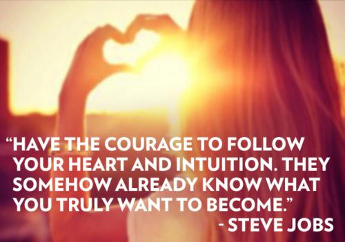 If You Want To Know Where Your Heart Is Look Where Your: 61 Most Beautiful Intuition Quotes And Sayings