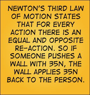 newton s 3rd law of motion basically states that for every action