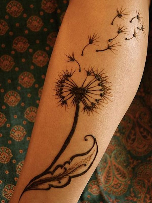 Black Ink Dandelion Tattoo On Forearm