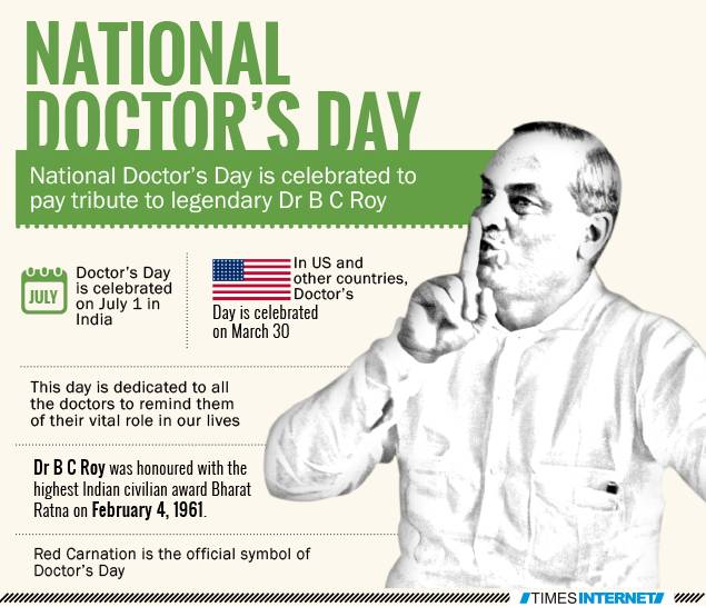 National Doctors Day Is Celebrated To Pay Tribute To Legendary Dr