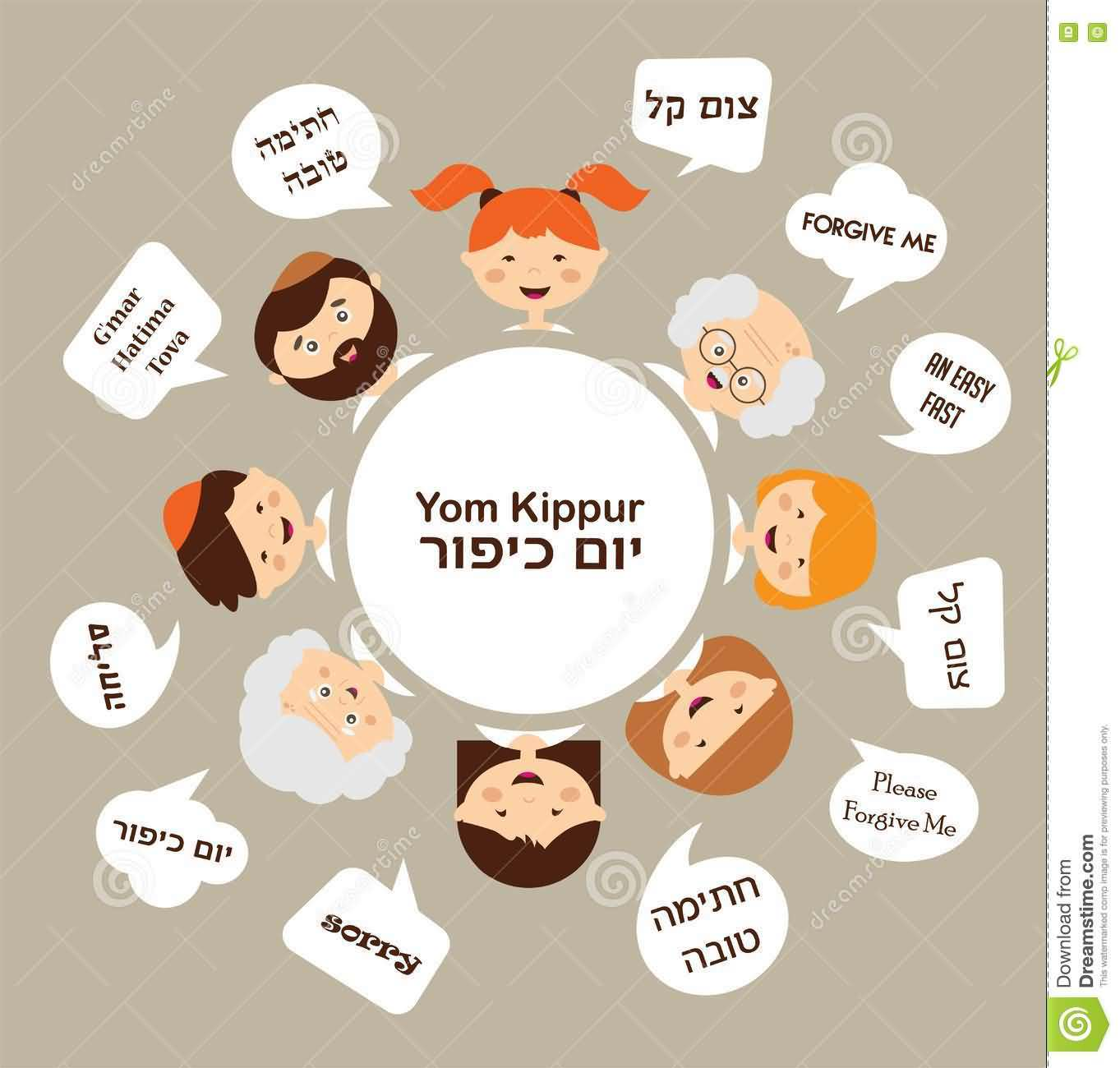 50 Best Yom Kippur 2017 Wishes Ideas On Askideas