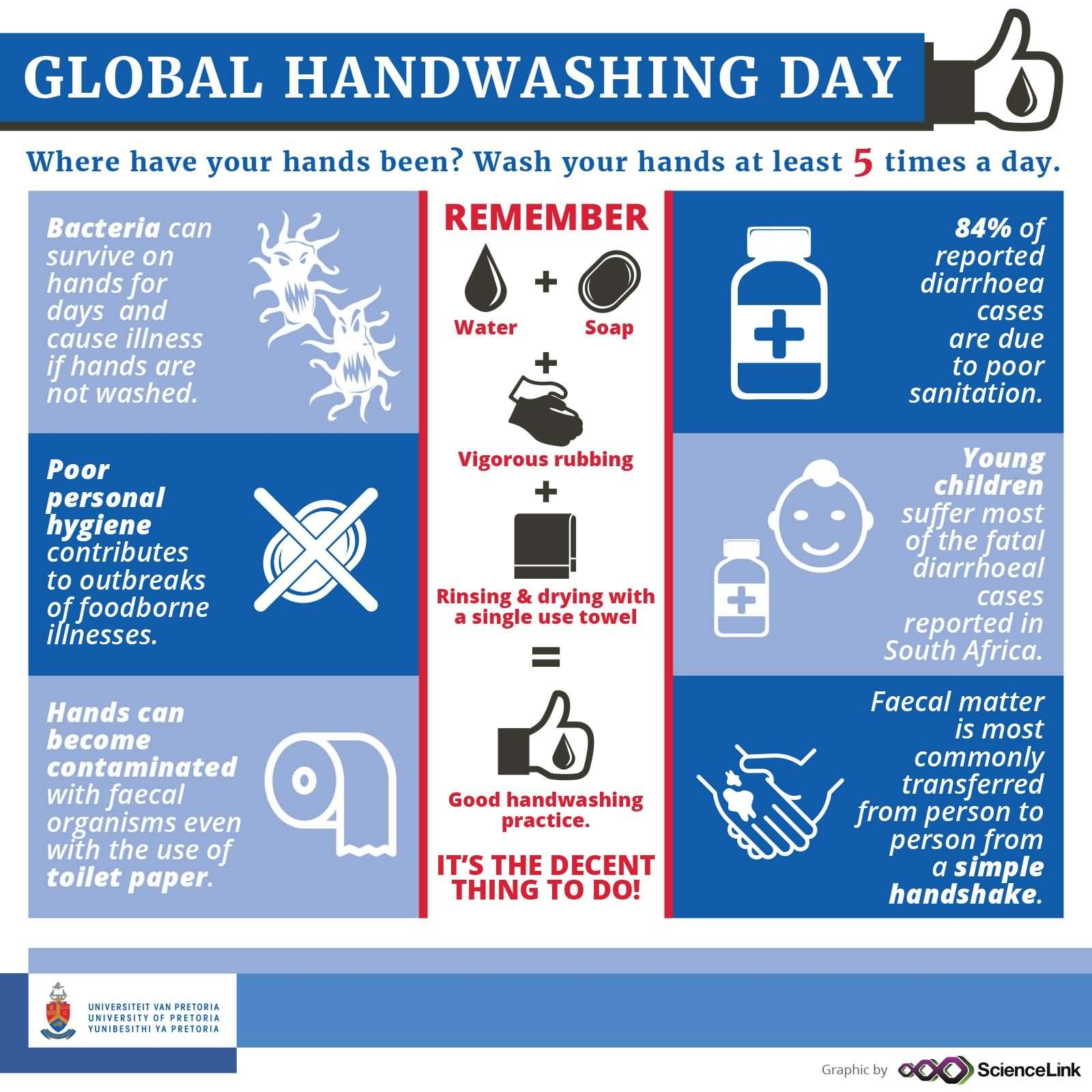 research paper on handwashing Guidelines for good handwashing essays: over 180,000 guidelines for good handwashing essays, guidelines for good handwashing term papers, guidelines for good handwashing research paper, book reports 184 990 essays, term and research papers available for unlimited access.